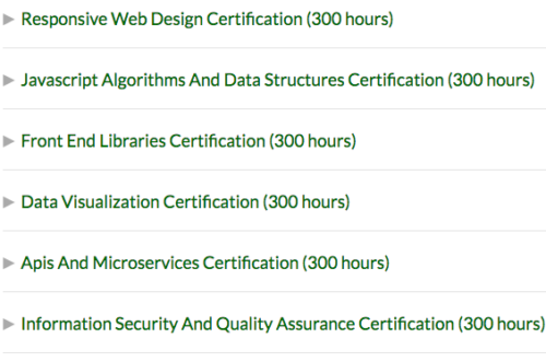 Certifications or areas of study on Free Code Camp