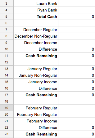 Month-by-month expenses and income